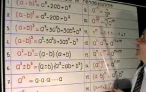 """""""O bo bo kemi matematikë! S'e kam dëgjuar asnjëherë nga nxënësit e mi"""""""