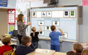 Teknologjia në klasë, mënyra si të aktivizoni nxënësit