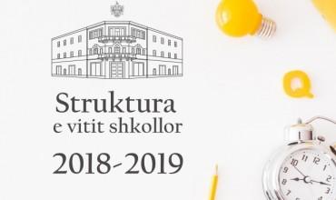 Struktura e vitit shkollor 2018-2019
