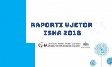 Raporti i ISHA-s: Strategjitë dhe teknikat e përdorura nga mësuesit janë të varfra