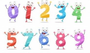 Mësimi i tabelës së shumëzimit, mënyra argëtuese dhe të lehta për nxënësit e klasave fillore