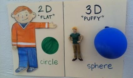 3D apo 2D, cila u duhet mësuar e para nxënësve?